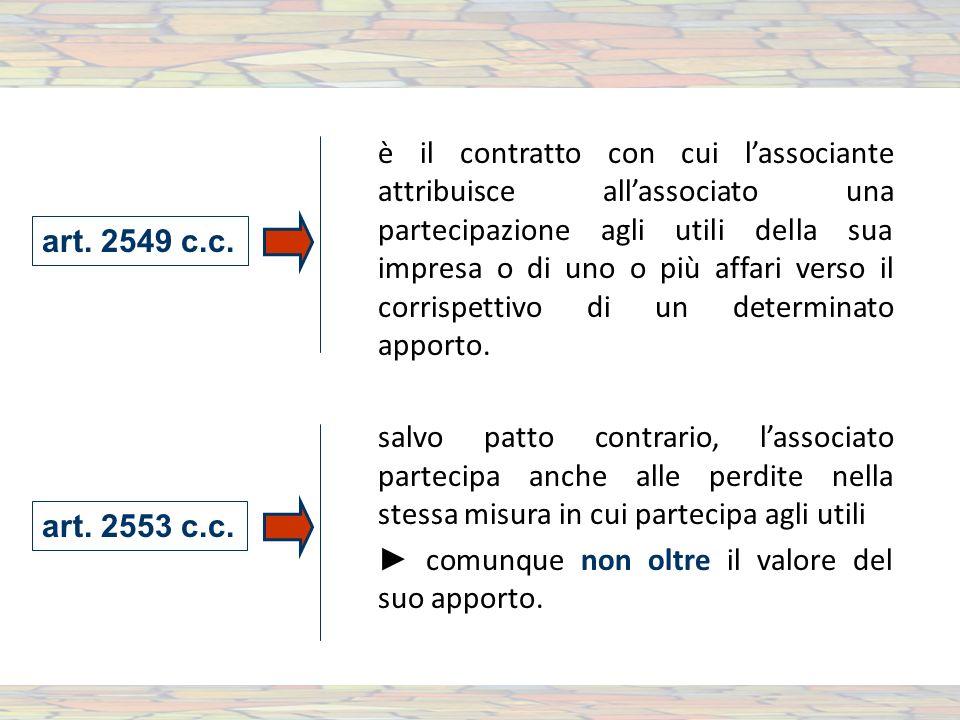 ASSOCIAZIONE IN PARTECIPAZIONE [CODICE CIVILE, artt. 2549 - 2554]
